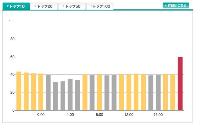スクリーンショット 2016-09-02 20.08.43